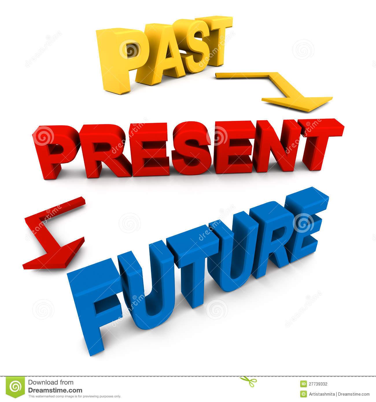 Future clipart past present future. Portal