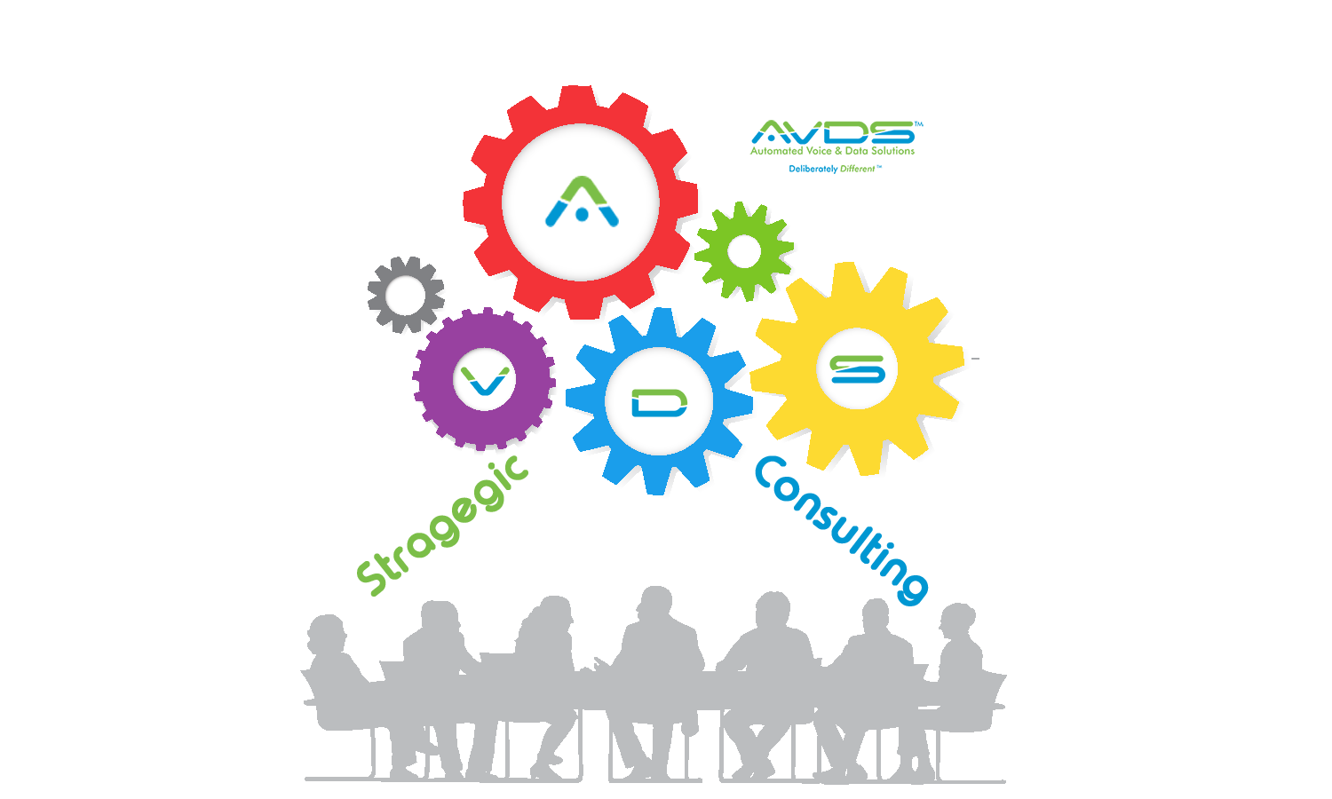 Avds blog contact center. Future clipart planned