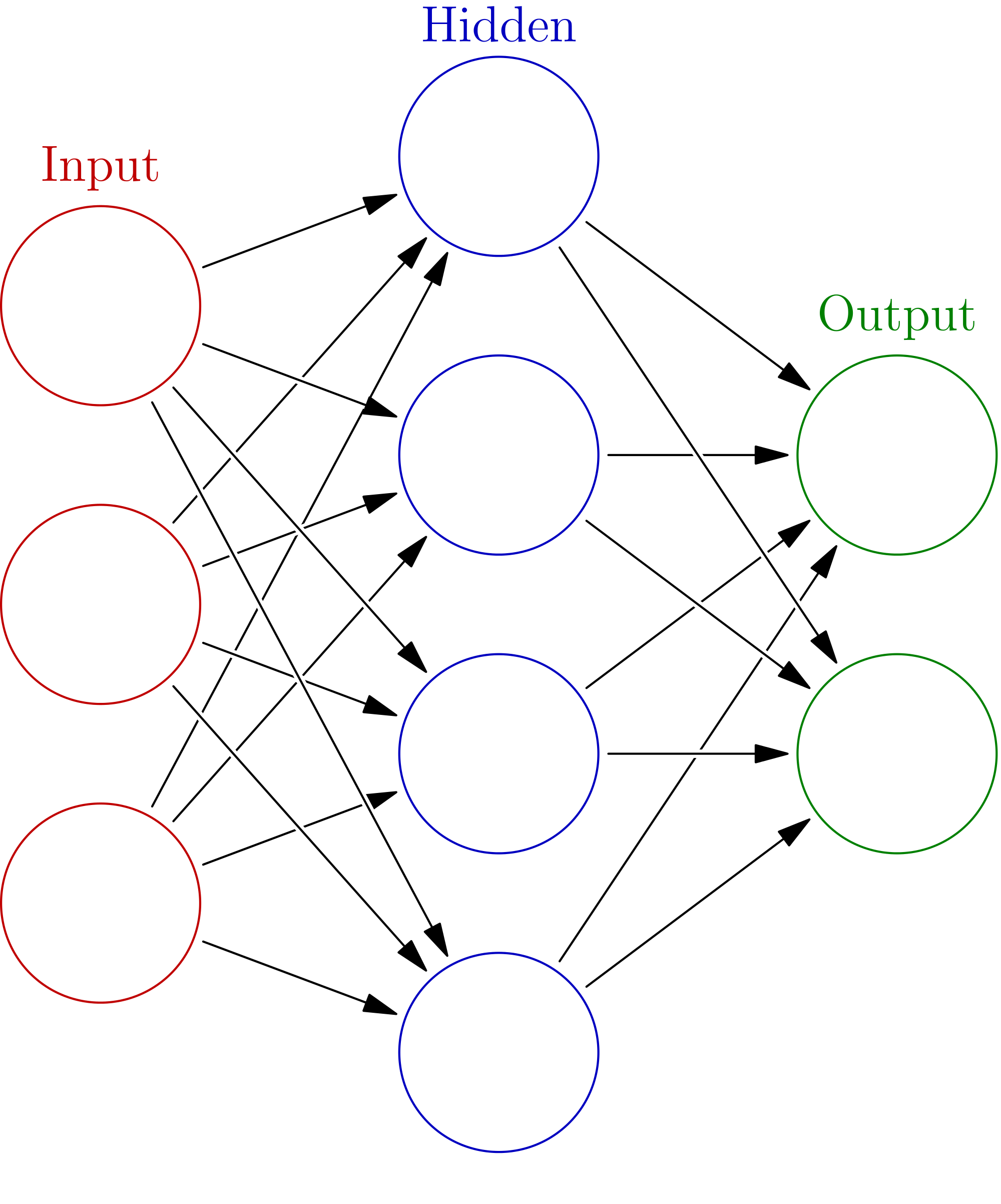 Future clipart topology. Network diagram drawing at