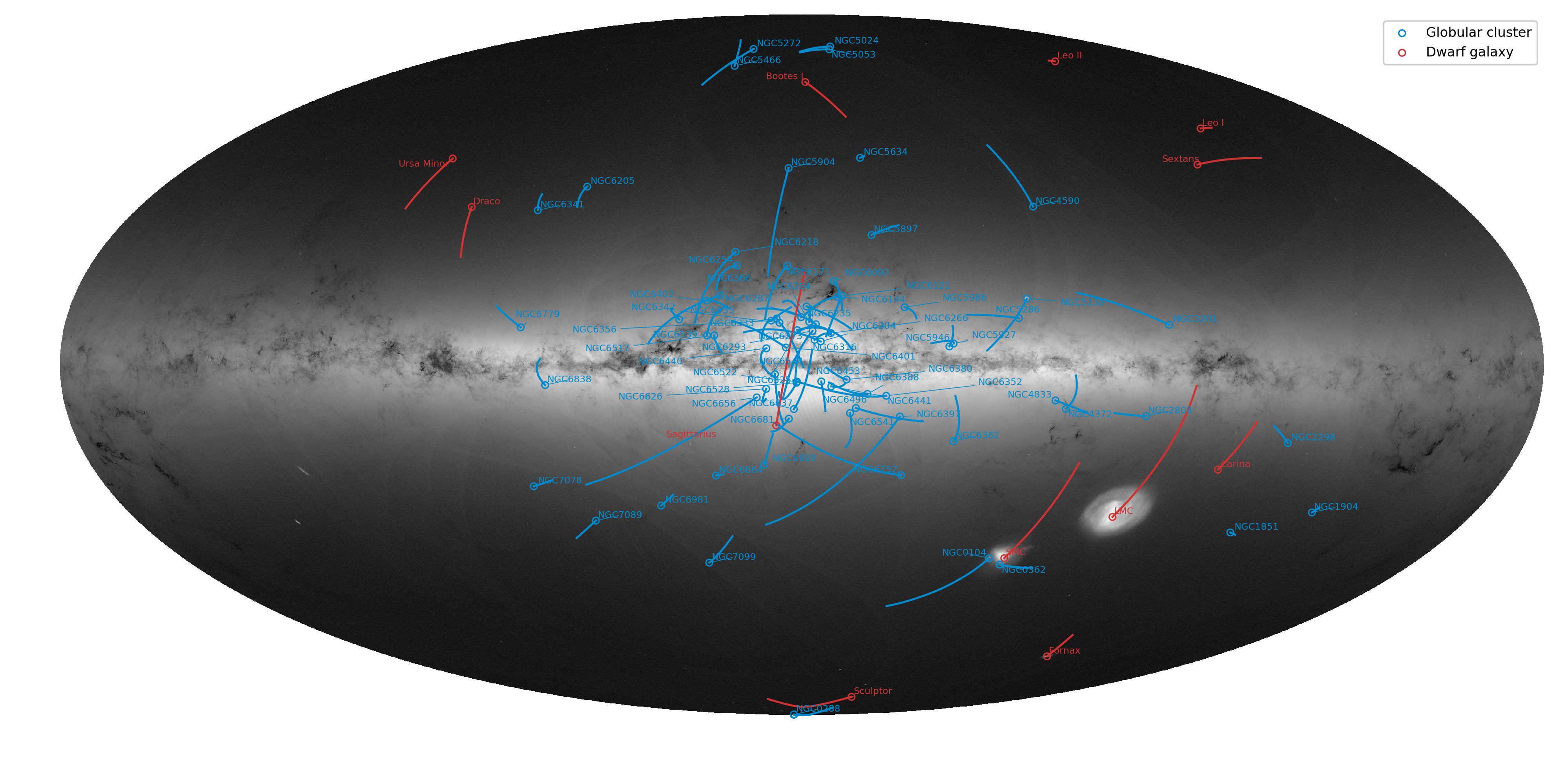 Galaxy clipart milkey way. Gaia dr the kinematics