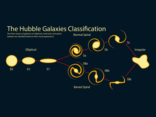 What are the types. Galaxy clipart sbc