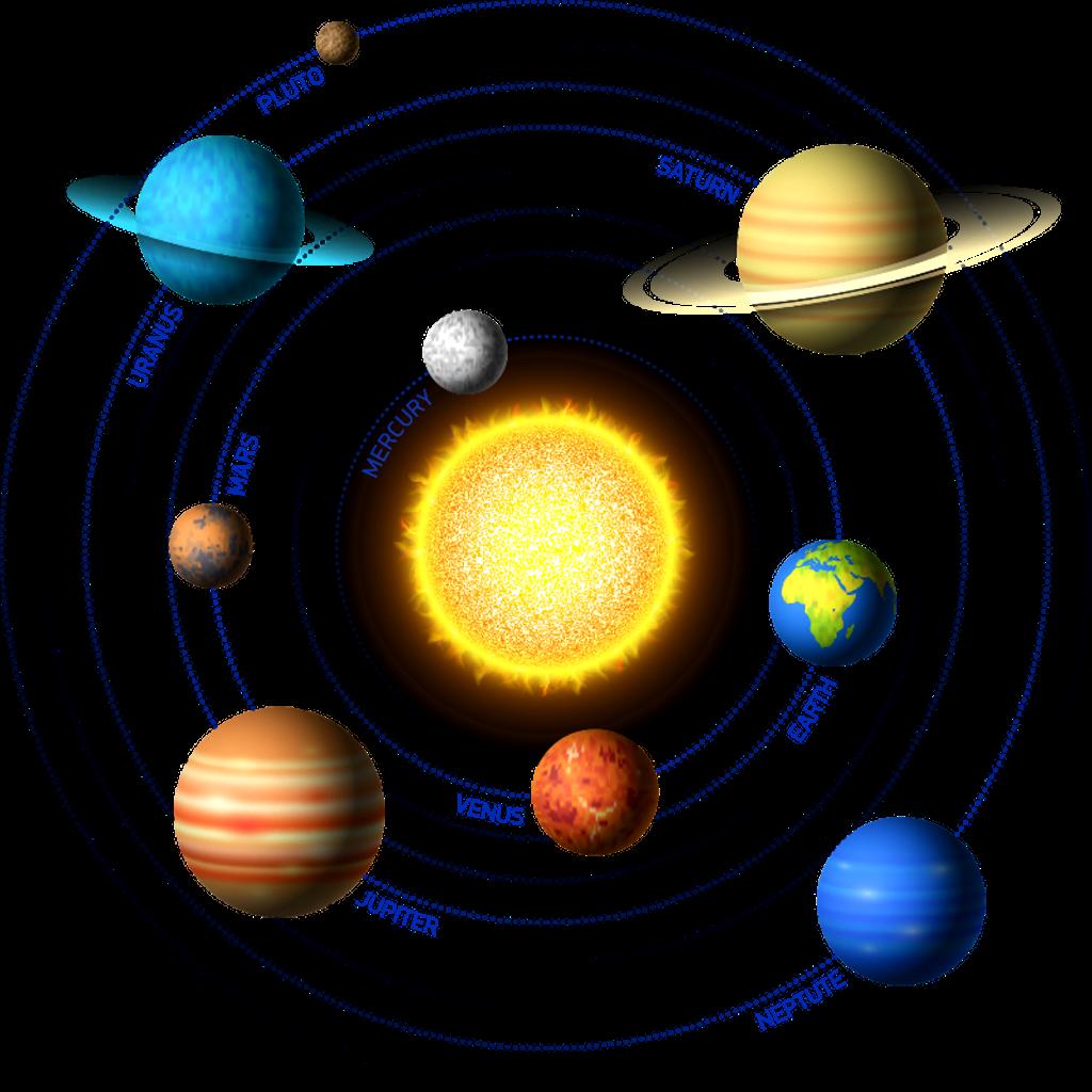Planets solarsystem space sky. Galaxy clipart solar sytem