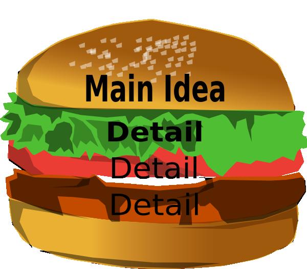 hamburger clipart essay