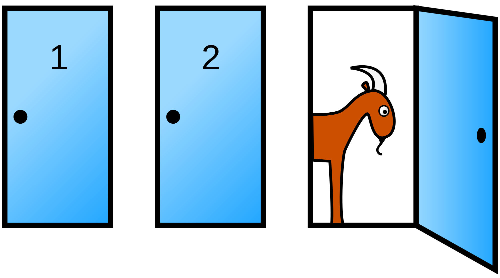 New blog post monty. Game clipart probability