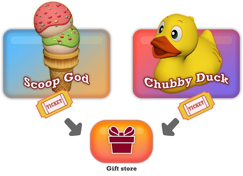 Games clipart duck pond. Ea project yeongmin won