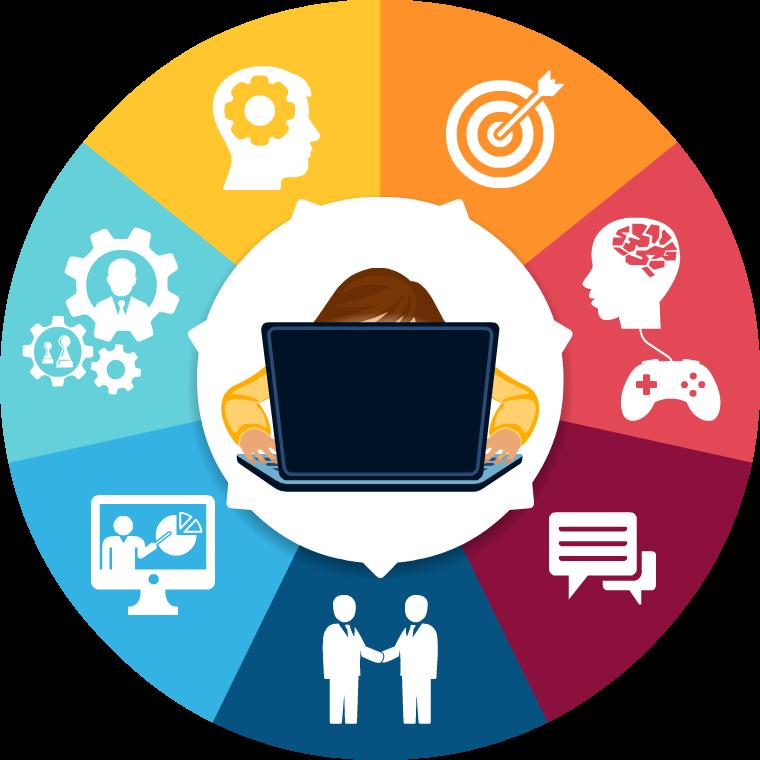 Zobble game based learning. Lightbulb clipart educational technology