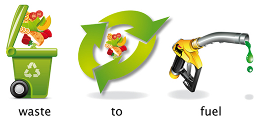 Electrical for waste bio. Garbage clipart biomass energy