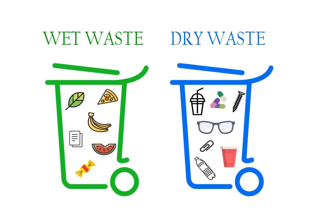 Garbage clipart dry waste. Management segregation of wet