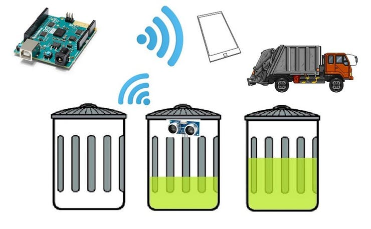 Garbage clipart dry waste. Free trash download clip
