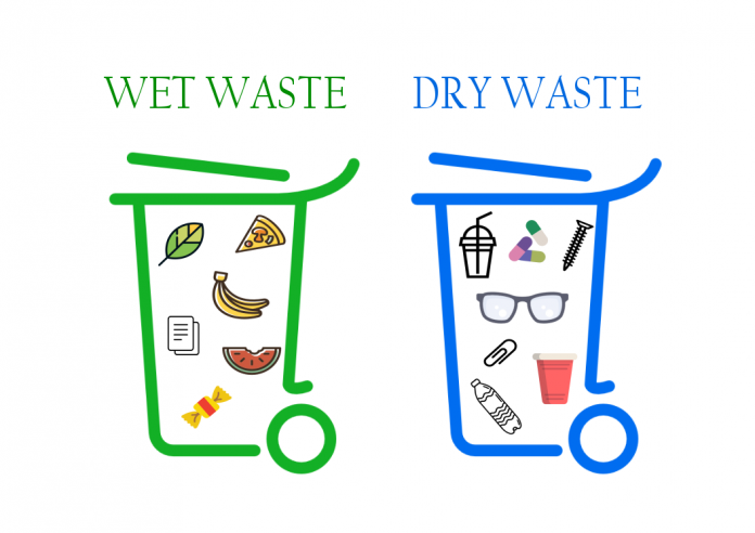 Management segregation of wet. Garbage clipart dry waste