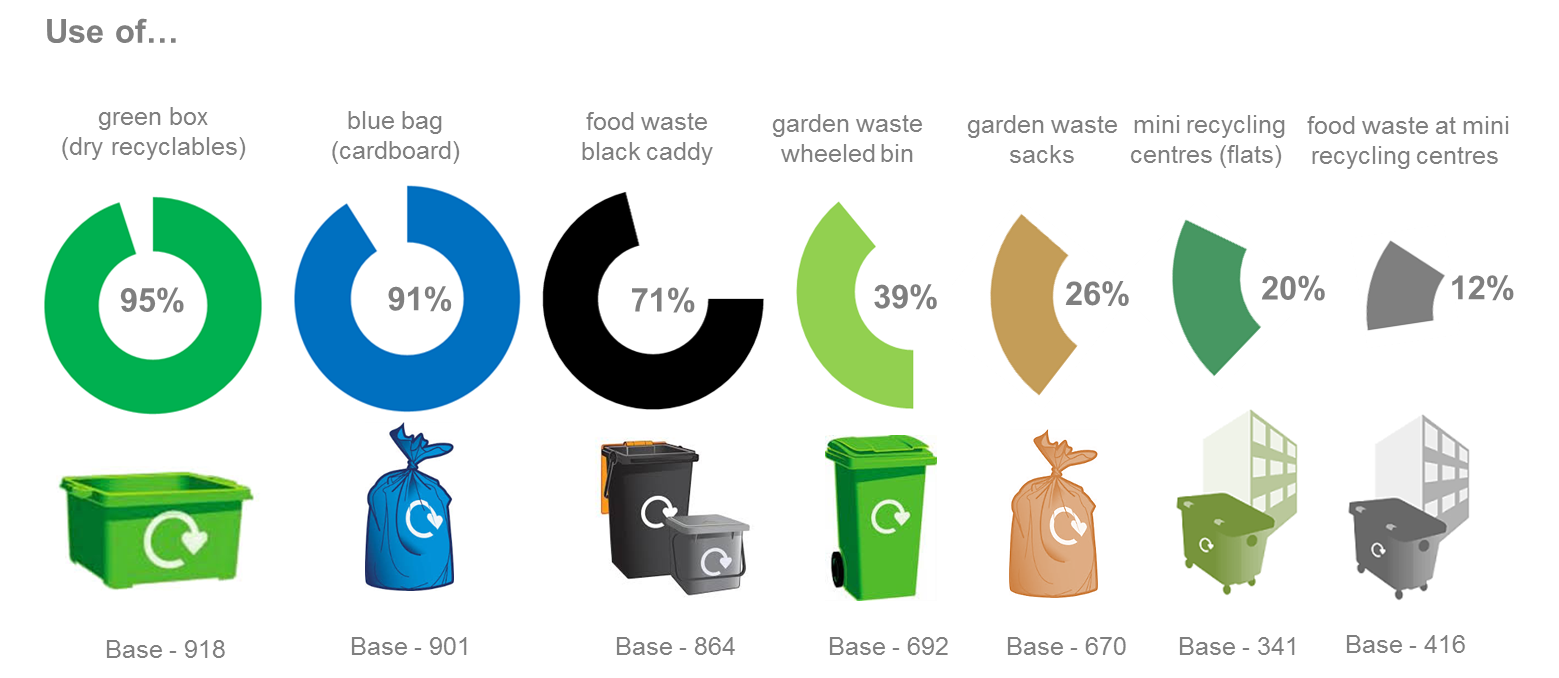 Garbage clipart nonbiodegradable.  recycling non biodegradable