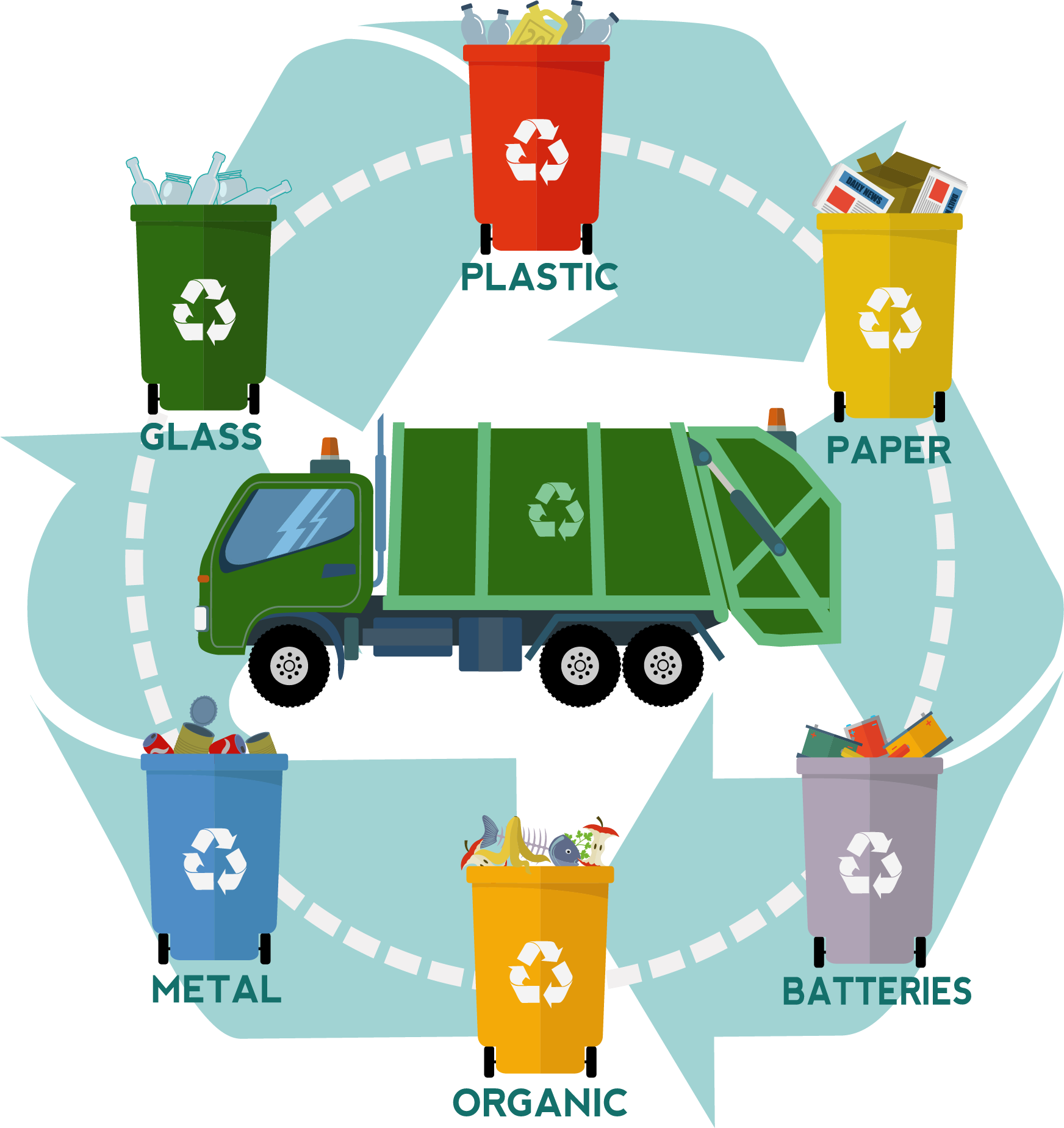 Garbage clipart organic waste. Container recycling compost cycle