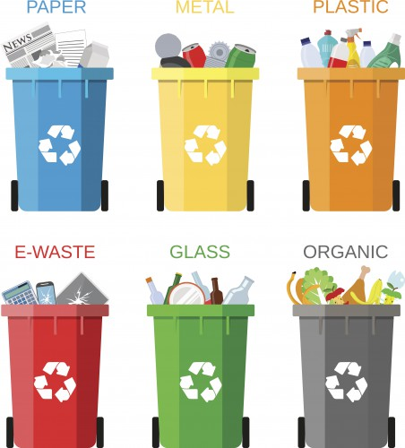Garbage clipart recycling glass. An overview of single