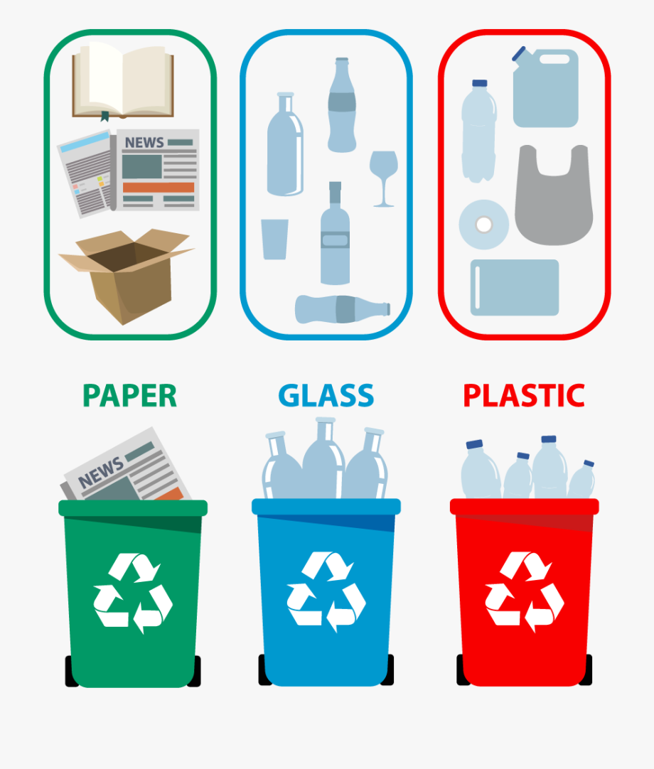 Recycle general waste paper. Garbage clipart recycling glass