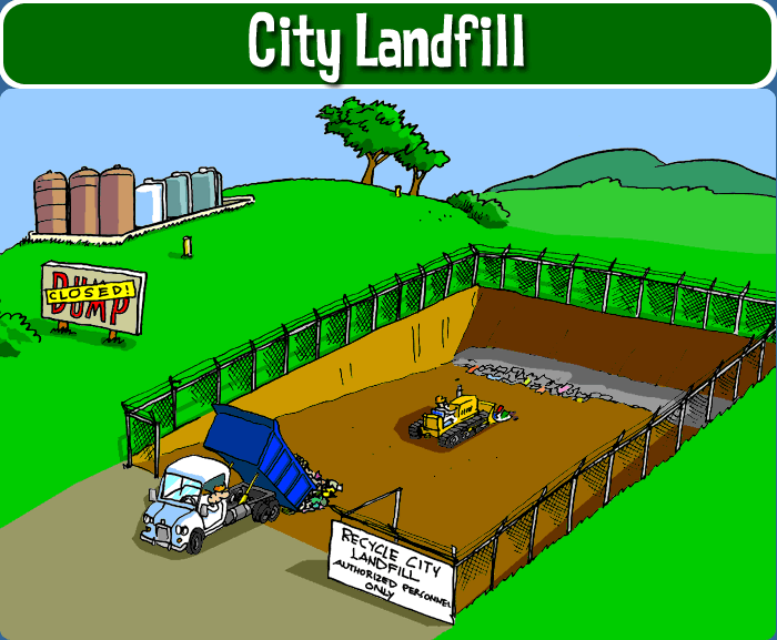 Garbage clipart sanitary landfill. Recycle city u s
