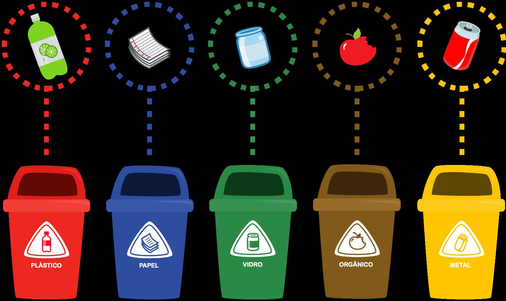 Danielle vicosa recicla educational. Garbage clipart waste generation