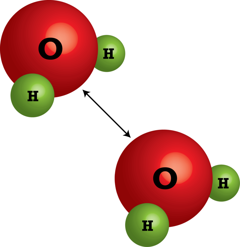 Gas clipart intermolecular force. Forces of attraction ck