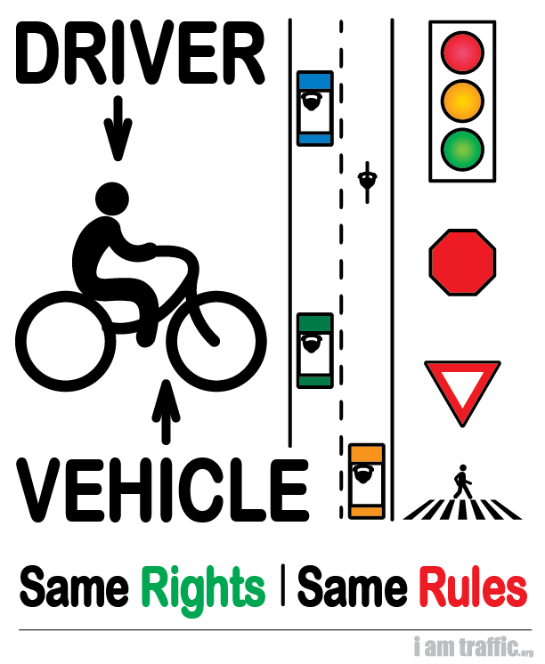 Gas clipart law charles. Bicycle traffic florida