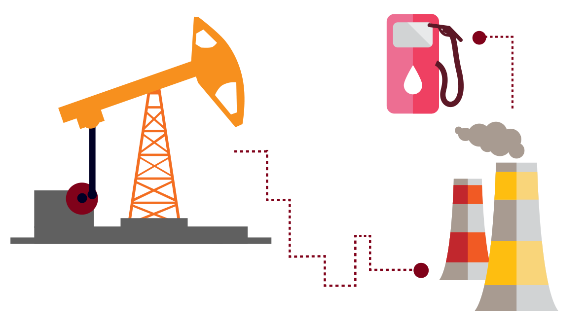 Oil and pwc turkey. Gas clipart natural gas