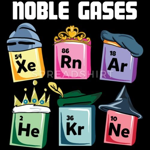 Free Chemistry Gases Cliparts, Download Free Clip Art, Free Clip Art on  Clipart Library
