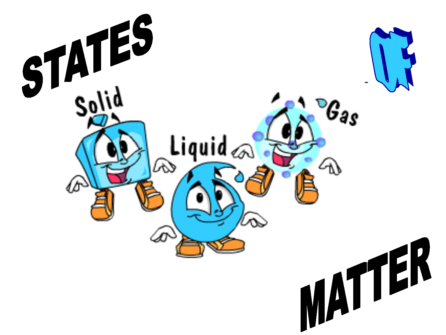 Gas clipart physical property. Solid liquid panda free