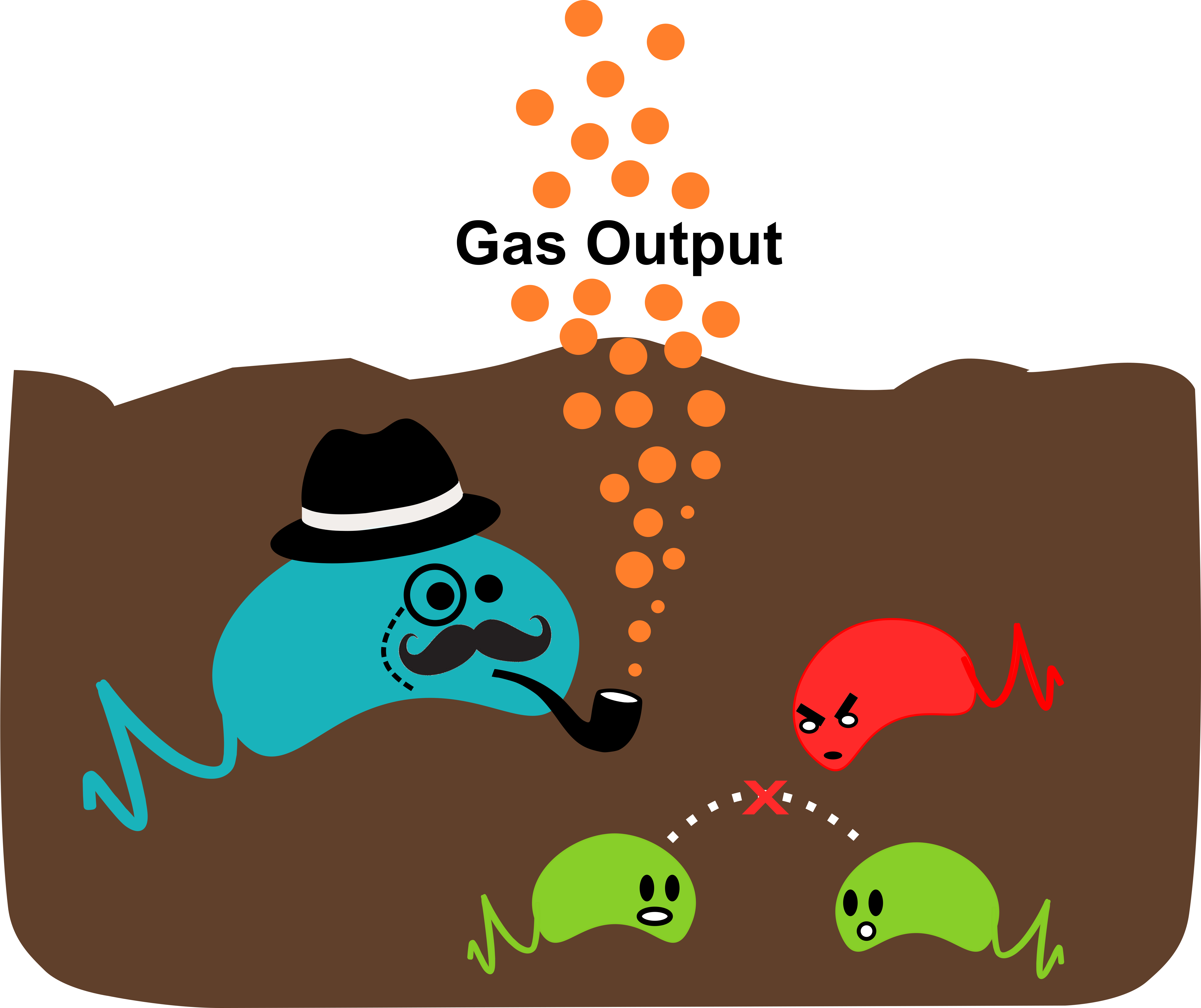Geology clipart soil sample. Two stage gas sensor