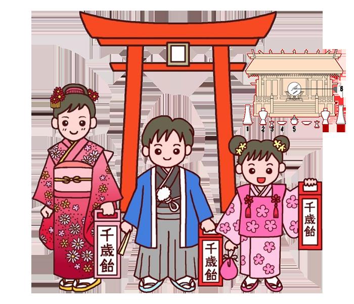 Honji suijaku the separation. Gate clipart shinto