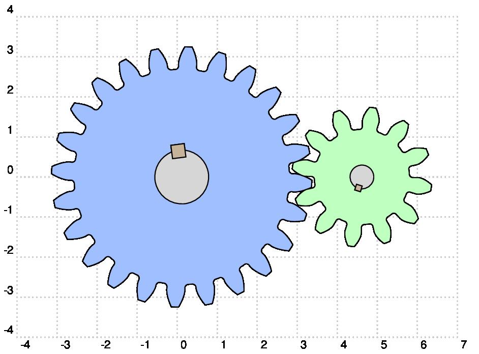 Creating in tikz tex. Gears clipart parameter