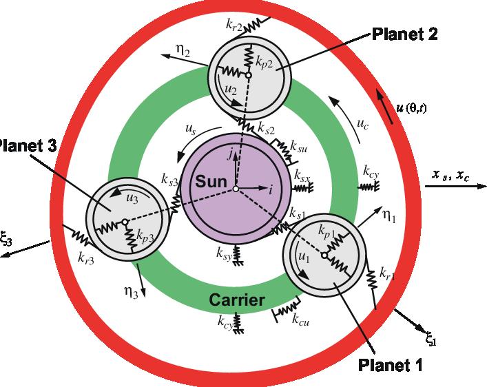 Gears clipart parameter. Elastic discrete model of