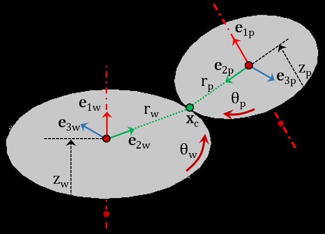 Gears clipart parameter. Understanding the different elements