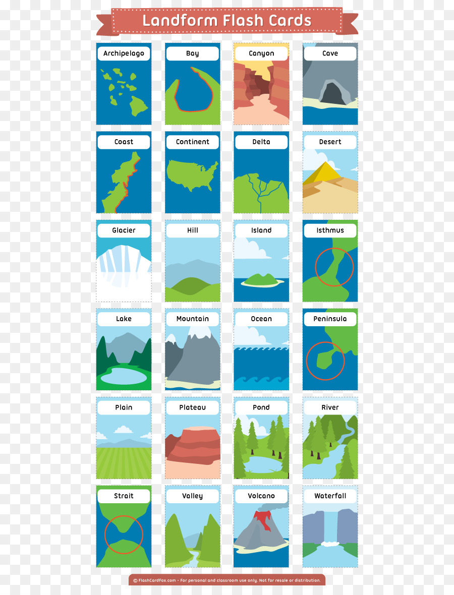 Educational background learning . Geography clipart geographical feature
