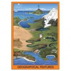 Geography clipart geographical feature. Geographic features chart carson
