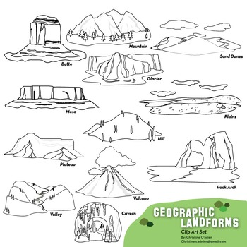 Geography clipart geographical feature. Geographic features and landforms