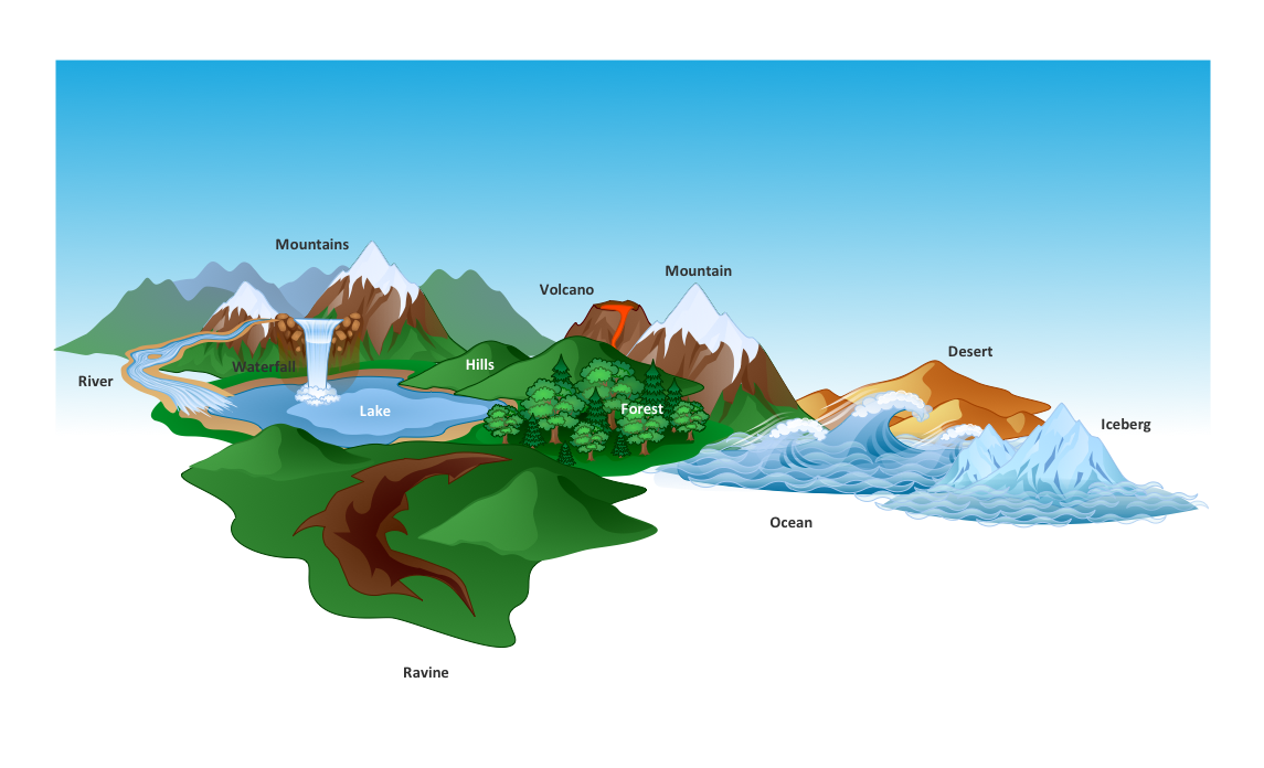 Geography clipart landscape. How to draw a