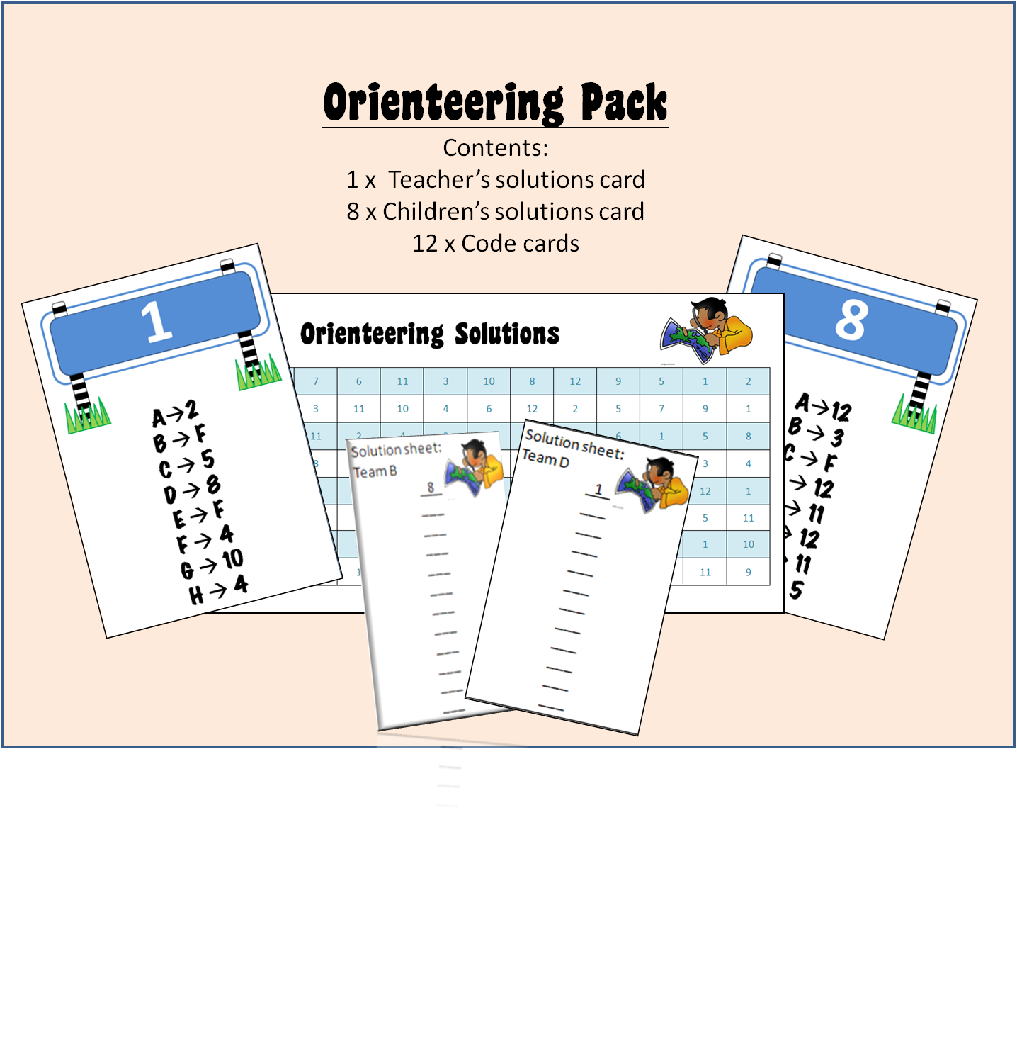 A crucial week giveaway. Geography clipart orienteering