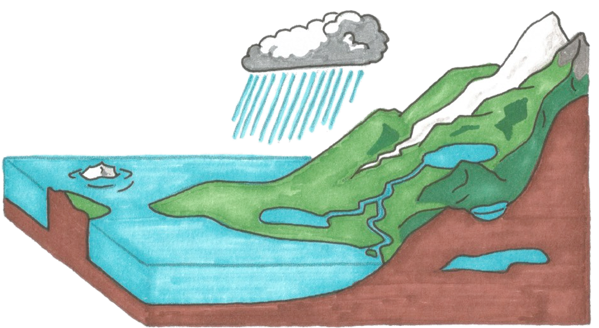 Geography clipart student activity. Wjec resources on twitter