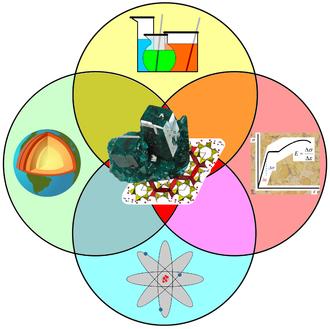 Mineralogy wikipedia . Geology clipart bio lab