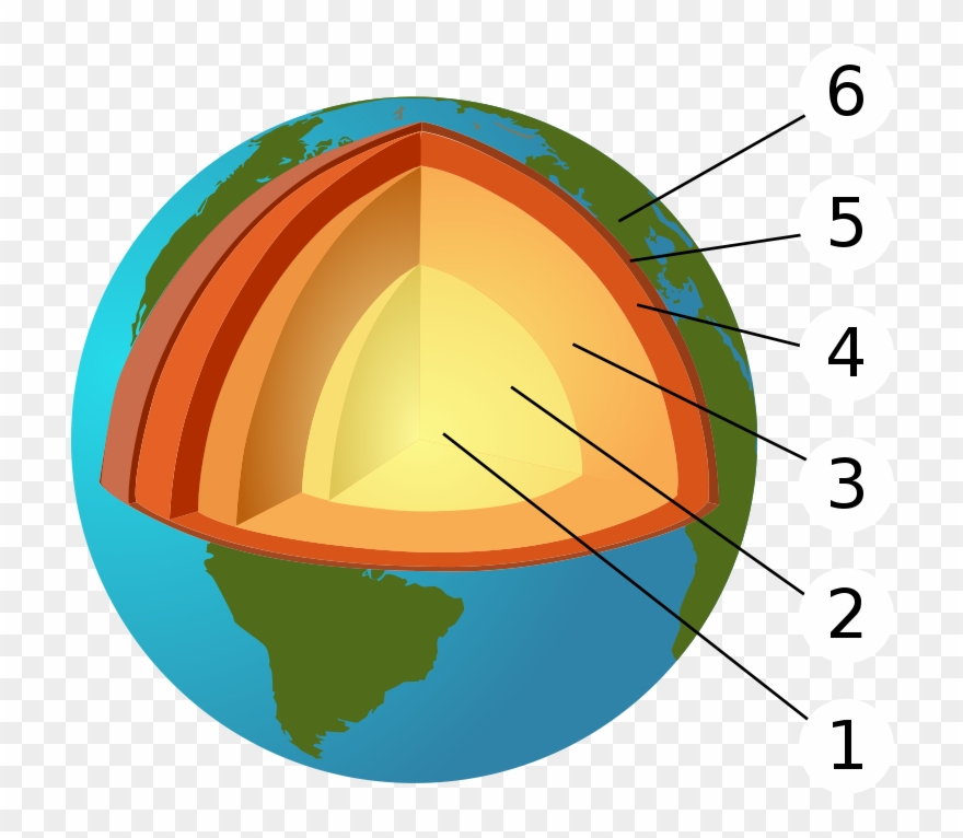 Geology clipart geophysics. Namely geography and geodesy