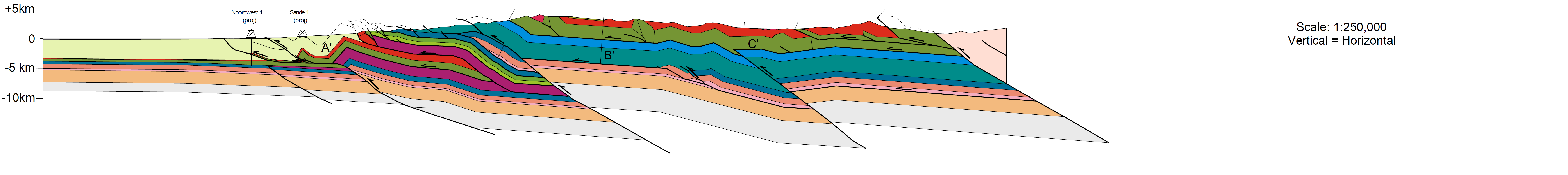 Geology clipart geophysics. Energeo services crosssection of