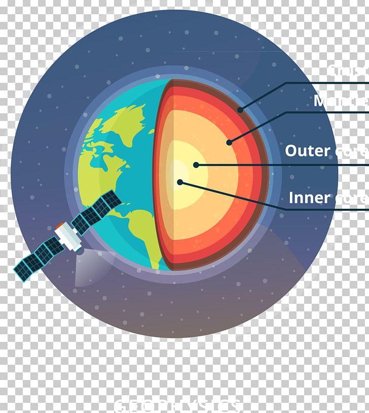 Flat design illustration png. Geology clipart geophysics