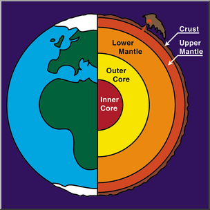 Clip art earth color. Geology clipart outer core