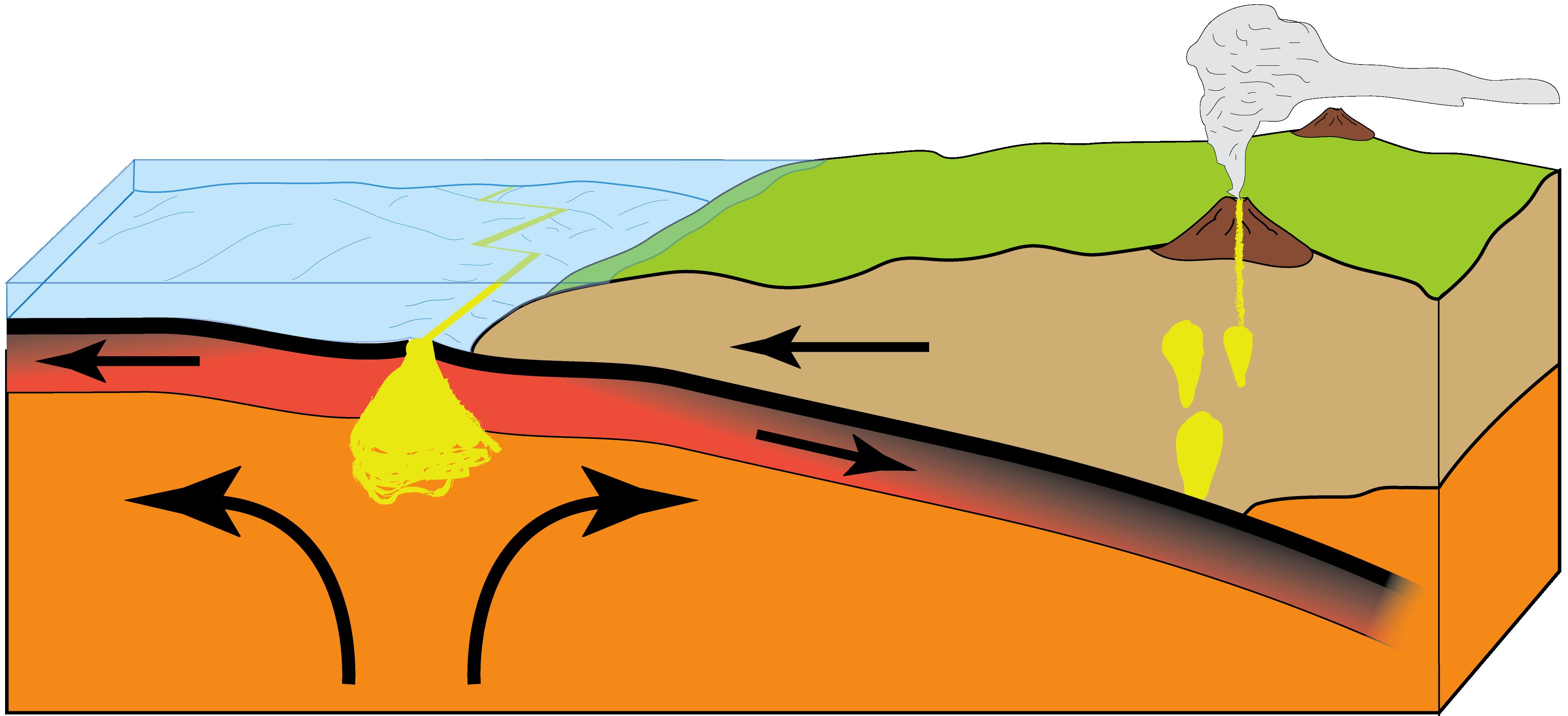 Geology clipart plate tectonic. Pinnacles national park u
