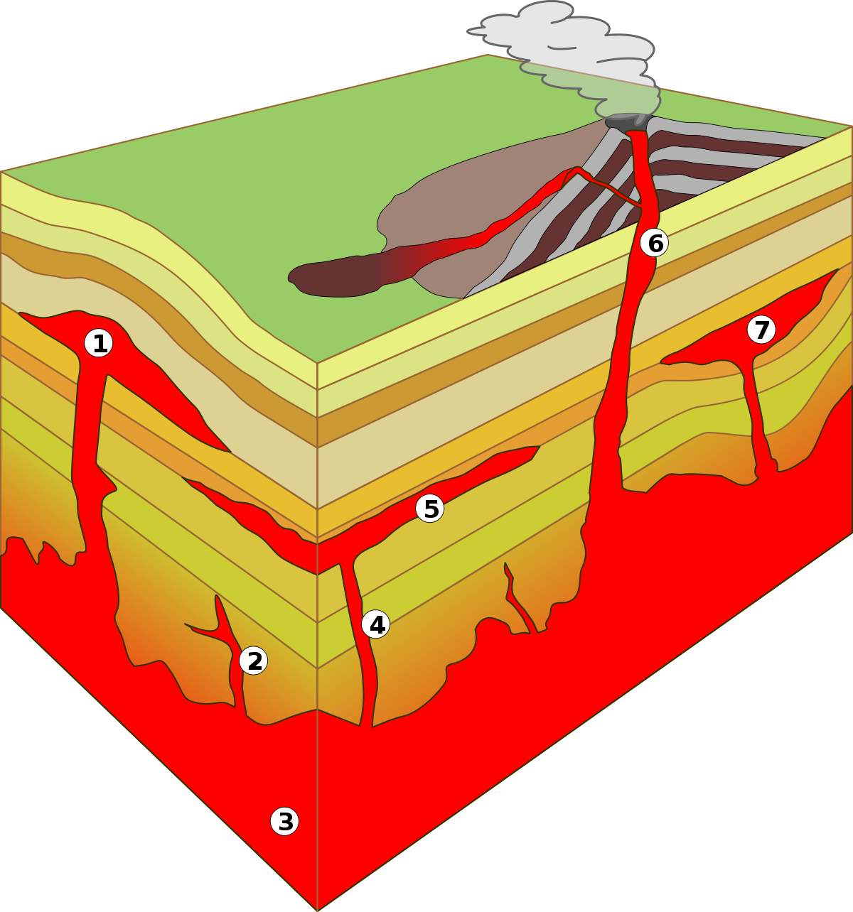 Lopolith wikipedia pinterest. Geology clipart rockhound