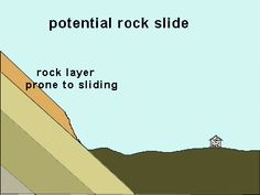 Geology clipart surface earth.  best images in