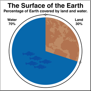 Clip art the s. Geology clipart surface earth