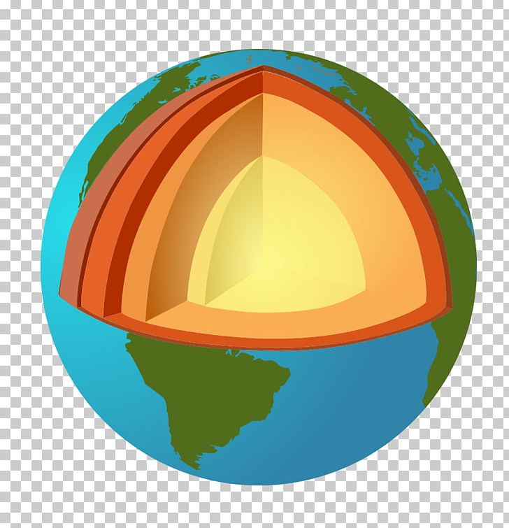 Geology clipart surface earth. S spheres crust mantle