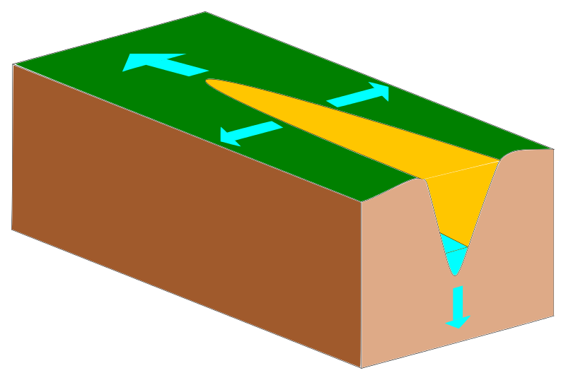 geology clipart water erosion