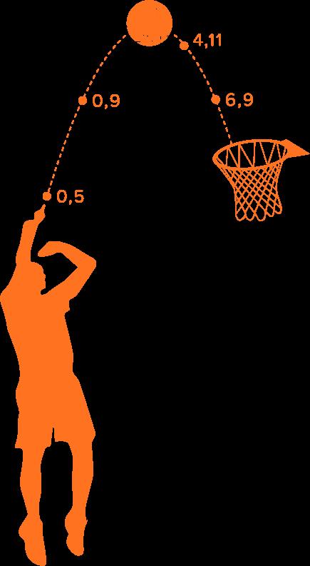 Mathematics nd semester basketball. Geometry clipart algebra equation
