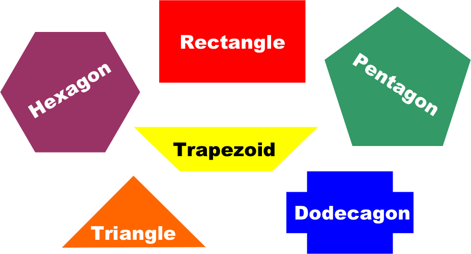 Geometry clipart polygon. Example mindmeister polygons