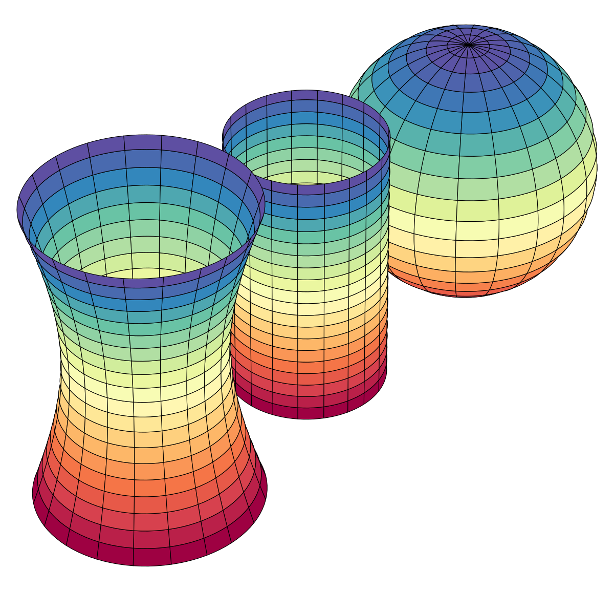 Geometry clipart two dimensional. Gaussian curvature wikipedia